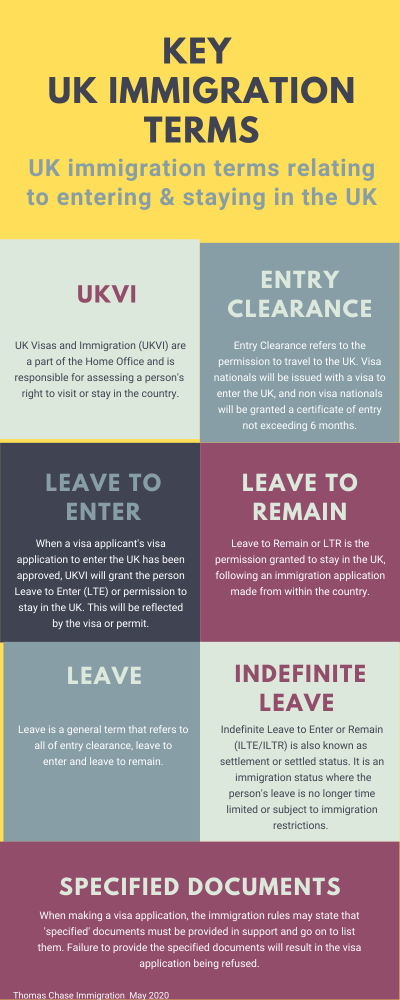 UK immigration terms